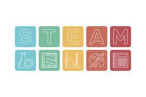 chương trình steam