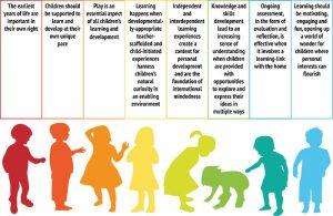 Chương trình Giáo dục Mầm non Quốc tế IEYC