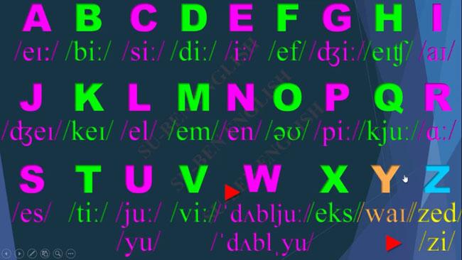 English Alphabet - bảng chữ cái tiếng Anh thông dụng theo tiêu chuẩn quốc tế